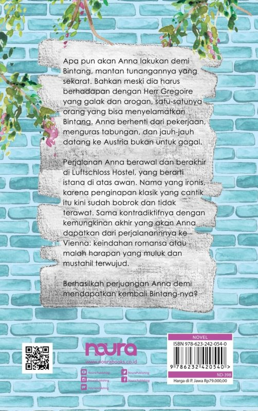 Cover Belakang Buku URBAN ROMANCE: HOPE