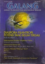 Jurnal GALANG Vol.3 No. 2 - Juli 2008