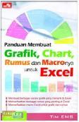 Panduan Membuat Grafik Chart Rumus dan Macronya untuk Excel
