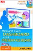 Microsoft Excel Dashboard untuk Presentasi Bisnis