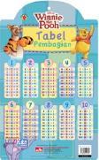 Poster Winnie The Pooh: Tabel Pembagian