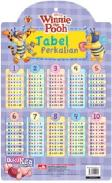 Poster Winnie The Pooh: Tabel Perkalian