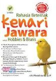 Rahasia Beternak Kenari Jawara Untuk Hobbies Dan Bisnis