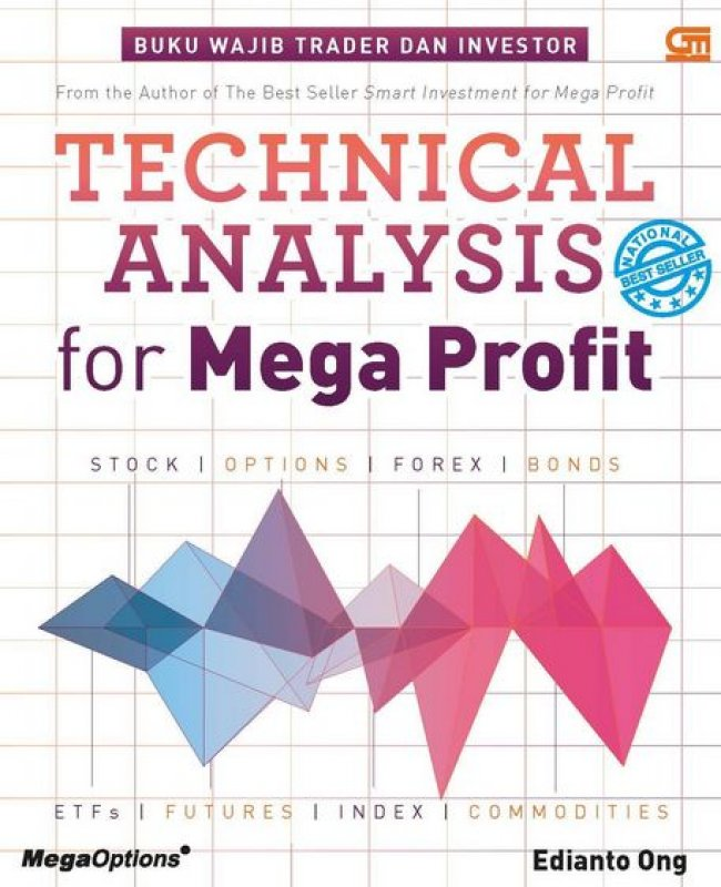 Cover Buku Technical Analysis for Mega Profit (HC) Cover baru